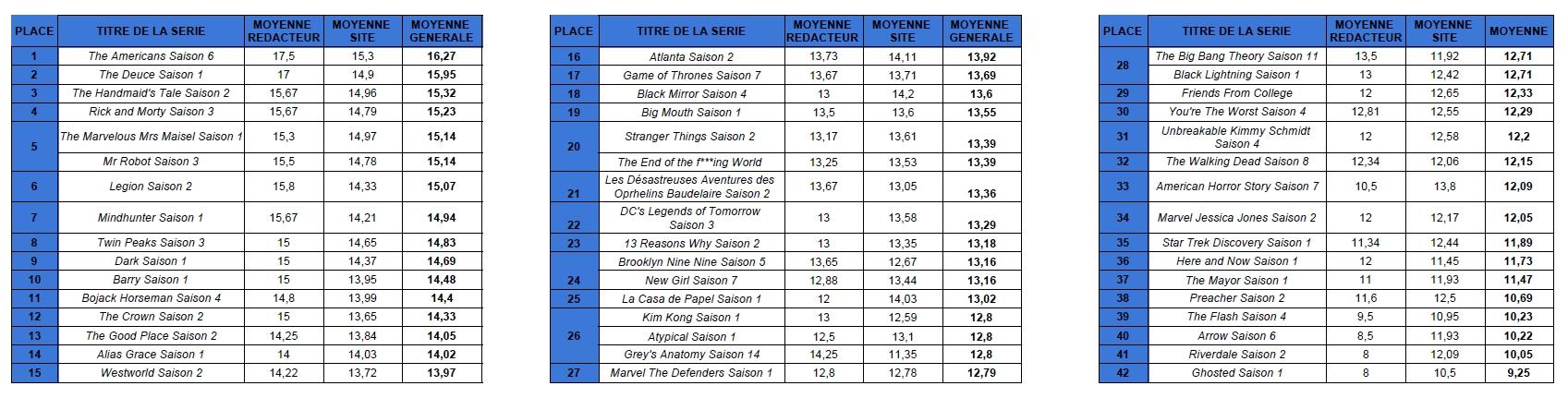classement-general-2017-2018