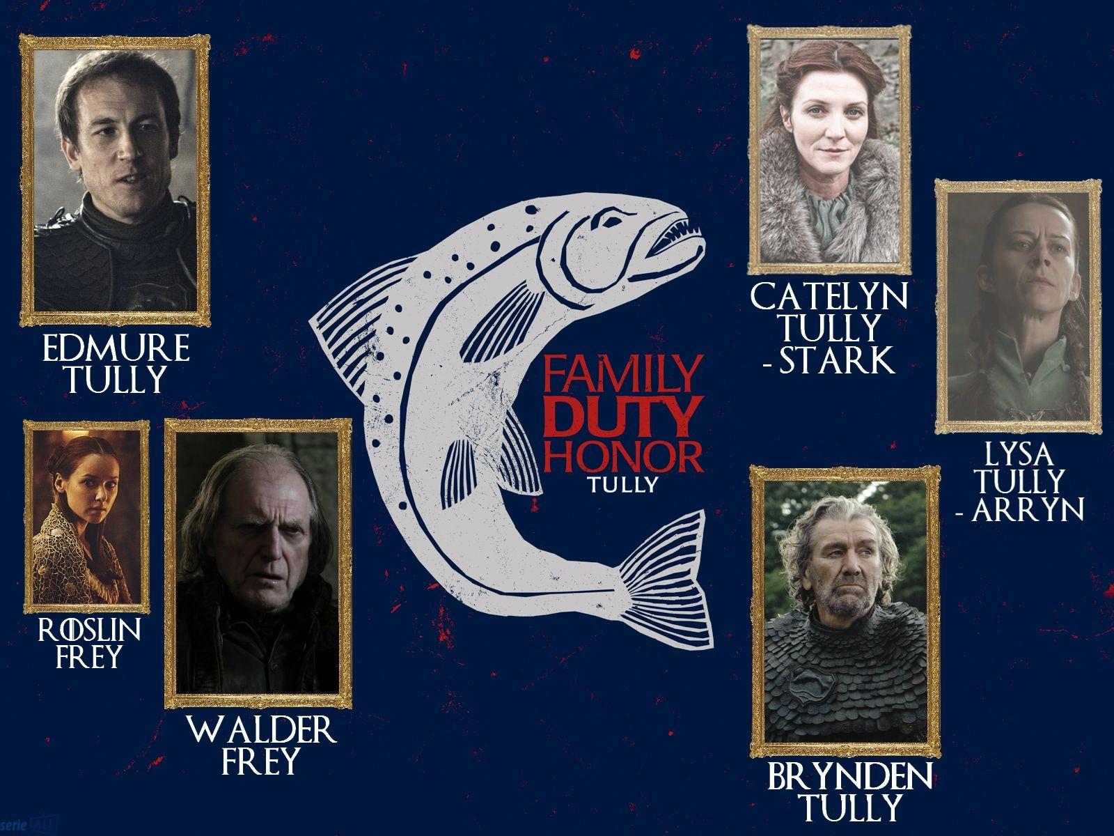 Populaire Les personnages et les différentes maisons de Game of Thrones  SV75